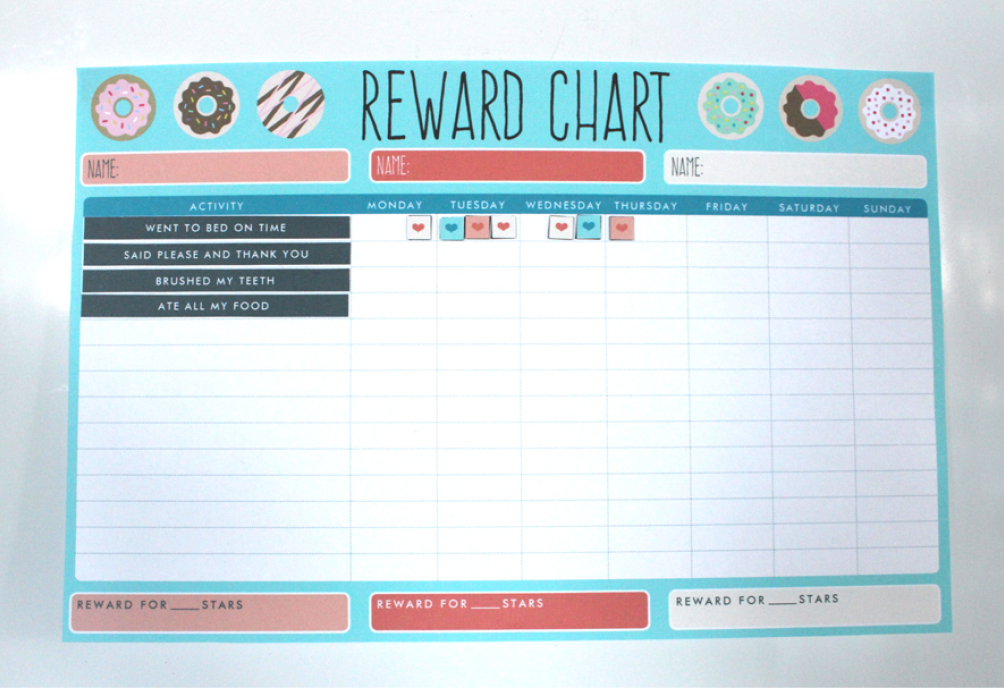 RewardChart4